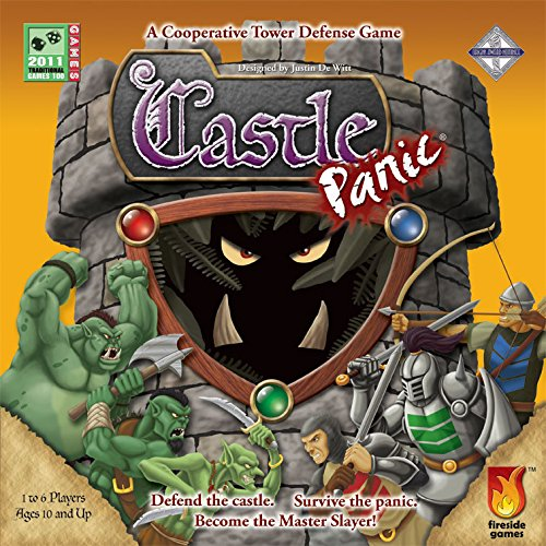 Front of Castle Panic Board Game Box